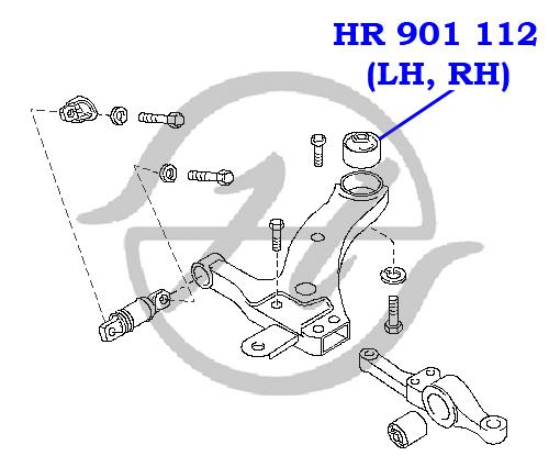 No HANSE: HR 901 112